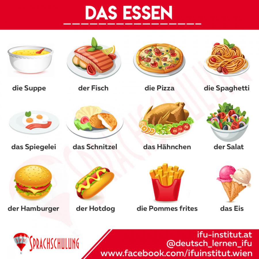 Deutsche Vokabeln mit Bildern